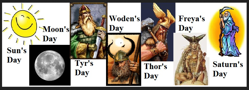 graphic of mythology, norse gods in days of the week
